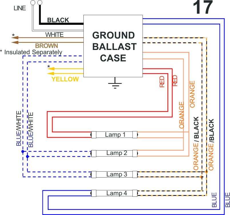 4 lamp electronic ballast wiring diagram allanson fluorescent ballast wiring diagram  allanson fluorescent ballast wiring diagram